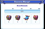 Me-runaway blurrgs-1-milestones