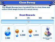 Me-clean sweep-4-milestones