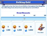Me-striking gold-12-milestones