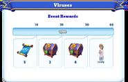 Me-viruses-2-milestones