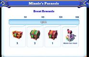 Me-minnies parasols-2-milestones