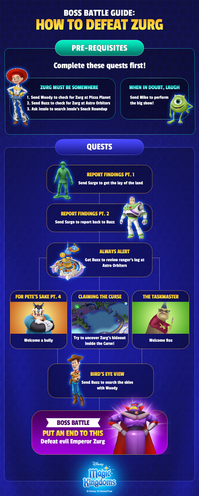 Boss battle guide-zurg.png