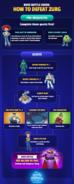 Boss battle guide-zurg