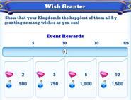 Me-wish granter-1-milestones