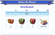 Me-better be wary-5-milestones