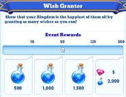 Me-wish granter-4-milestones