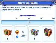Me-silver-be-ware-1-milestones