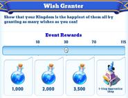 Me-wish granter-5-milestones