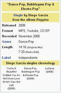Dance-Pop, Bubblegum Pop & Electro-Pop(Single)