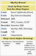 Hip-Hop Woman(Single)