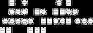 DOAWK family tree