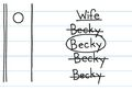 Greg's M.A.S.H. imagines his future wife Becky