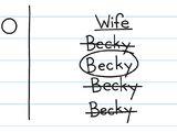 Becky Anton