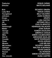LBJ 2016 Credits 1