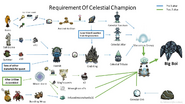 How to summon Celestial Champion