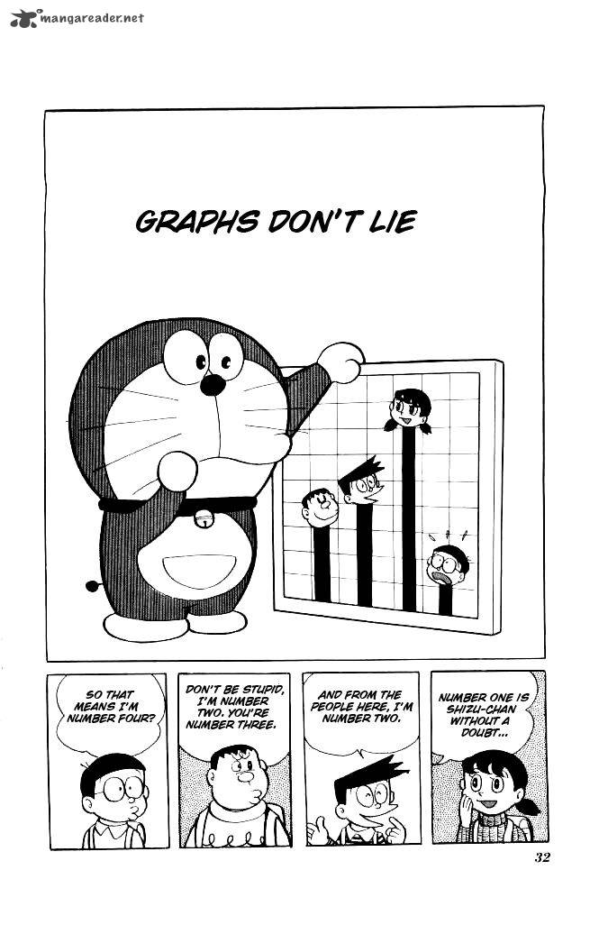 Chapter 129:Graphs Don't Lie/Gallery