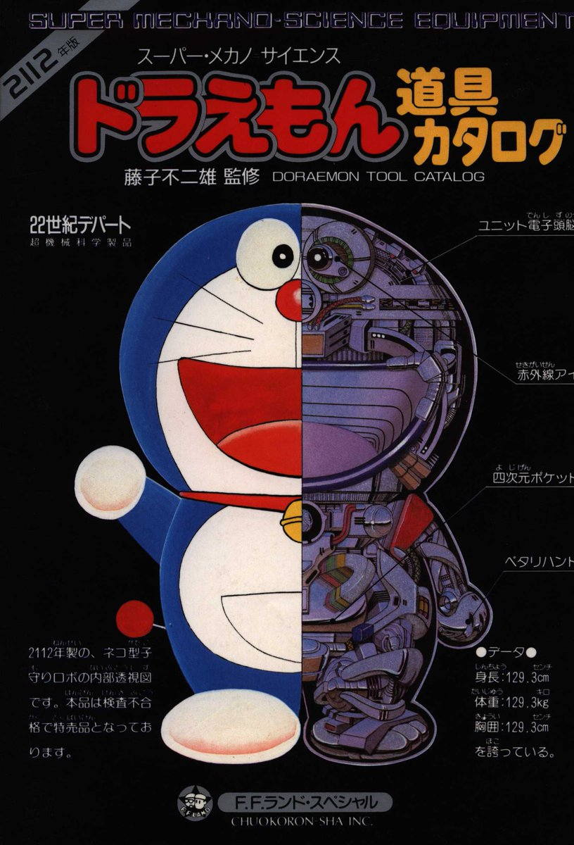 Doraemon Tool Catalog
