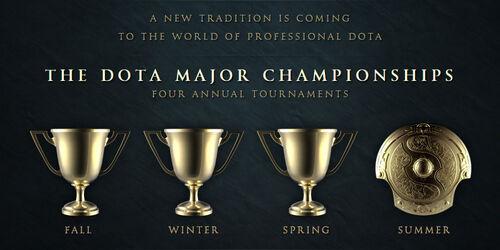Dota Major Championships Announcement.jpg