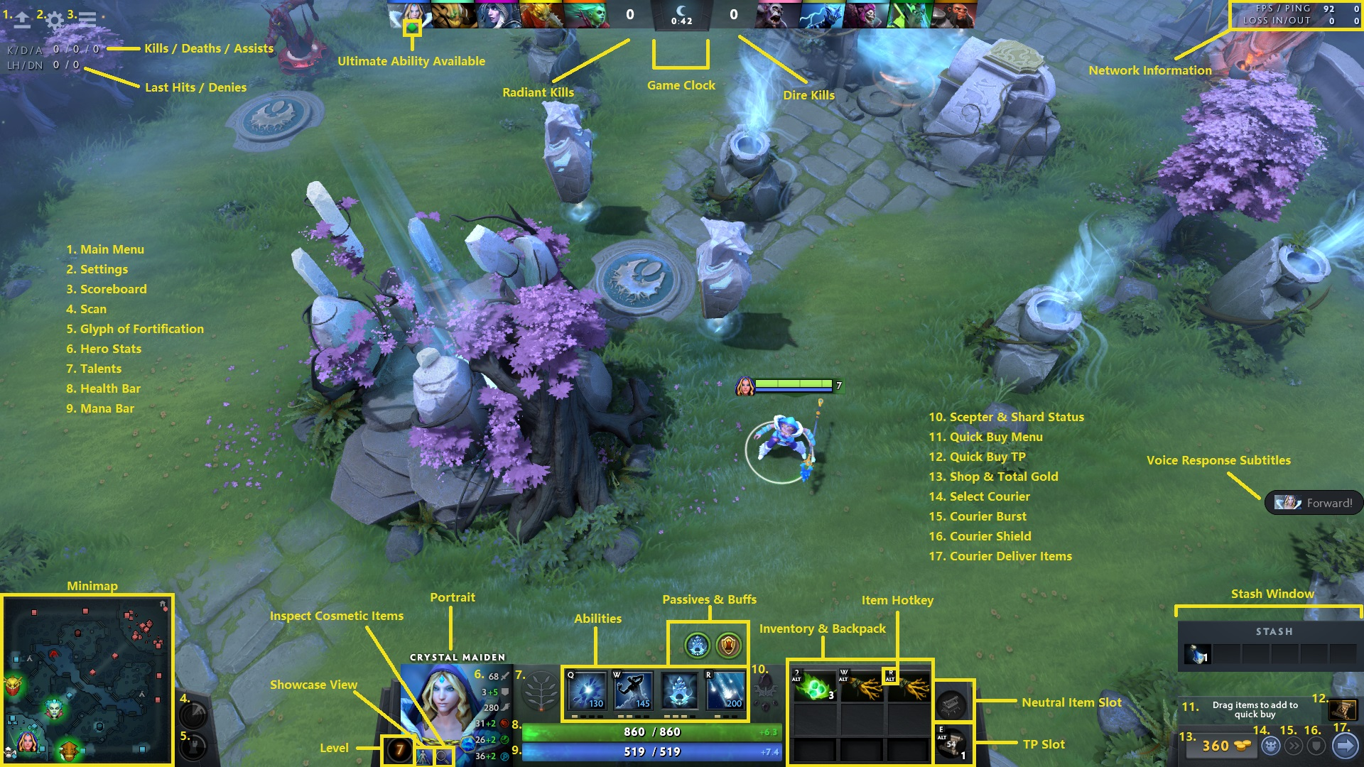 Head Up Display Dota 2 Wiki