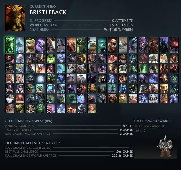 Dota 2 Team Matchmaking Low Priority