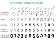 Proposed dozenal digits by dozenal society