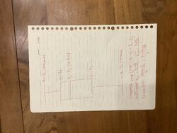 Box plot with doziles.jpeg