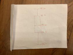 Dozenal box plot.jpeg