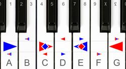 Dozenal piano.png