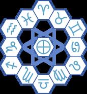 Dozenal zodiac
