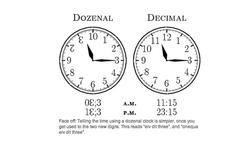 Clocks in dozenal and decimal.png
