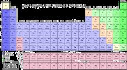 Dozenal periodic table.png
