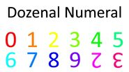 Dozenal digits and colors