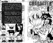 Volume 10 Character Page