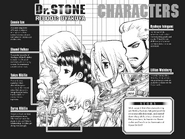 Reboot Character Page
