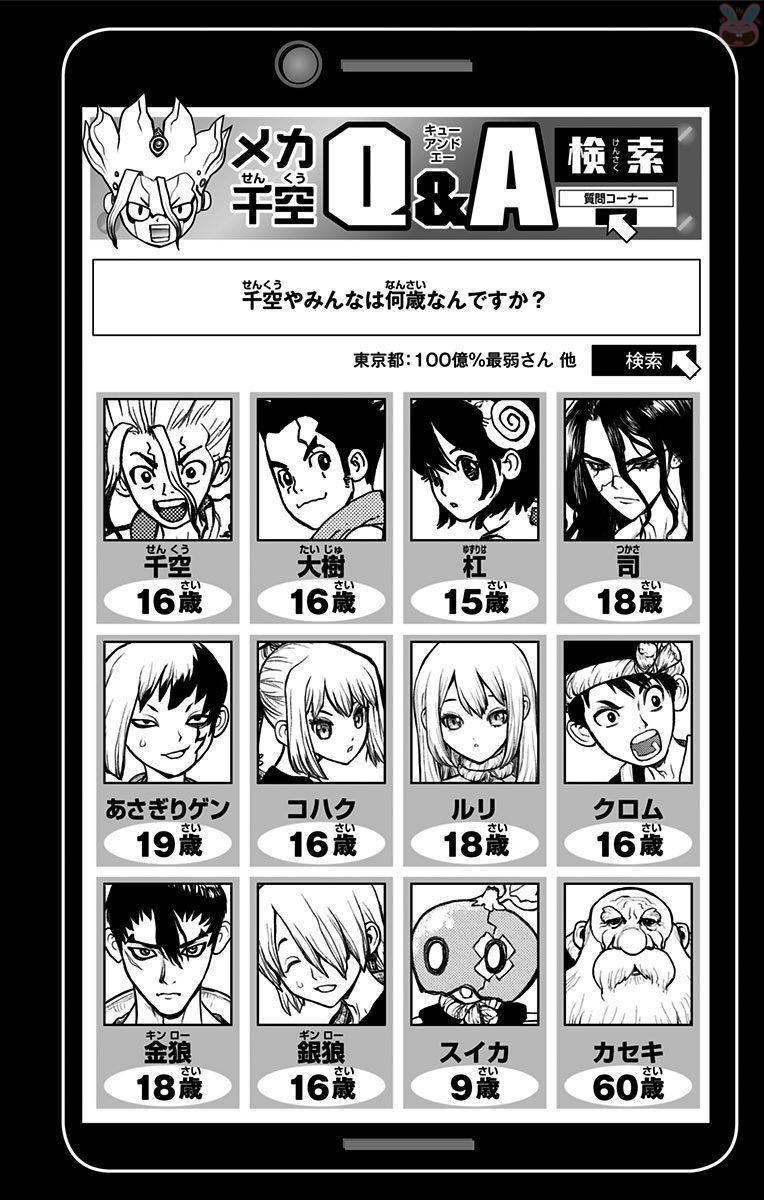 Volume 4 Senku's Q&A Character Ages.png