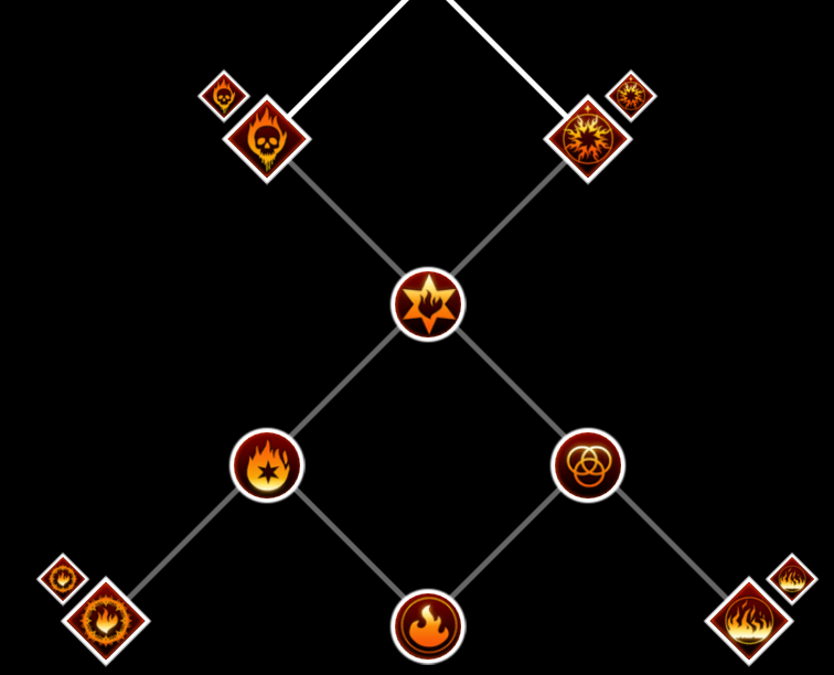 Inferno (Magier)