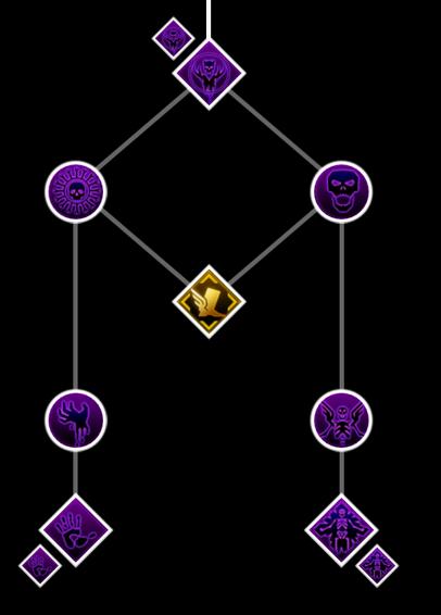Nekromant - Fähigkeiten.png