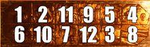 Archdemon numbers.jpg