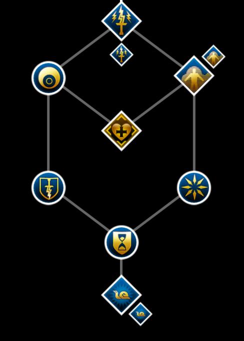 Ritterlicher Verzauberer (Magier)