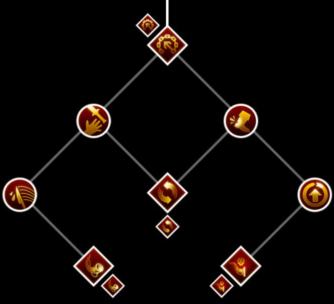 Schlachtenmeister (DAI)