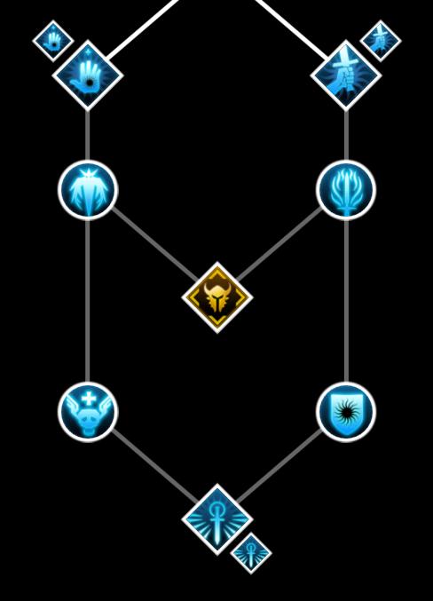 Templer (Spezialisierung DAI)