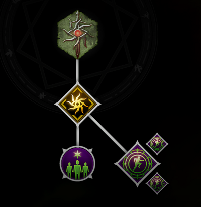 Inquisitor - Fähigkeiten.png