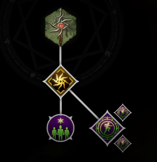 Inquisitor (Fähigkeit)