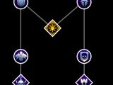 Champion (Spezialisierung DAI)