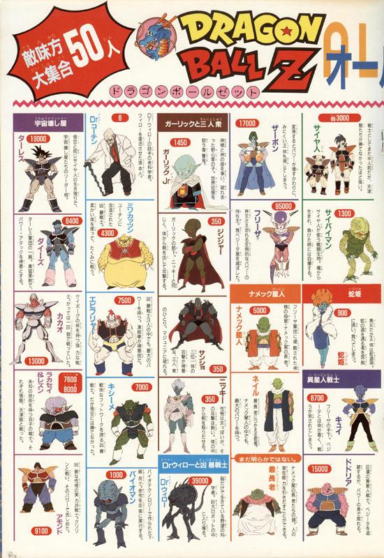 Lista delle forze combattive