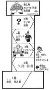 MuscleTower - schema
