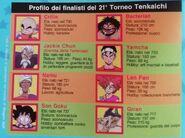 Dati personaggi DB full color
