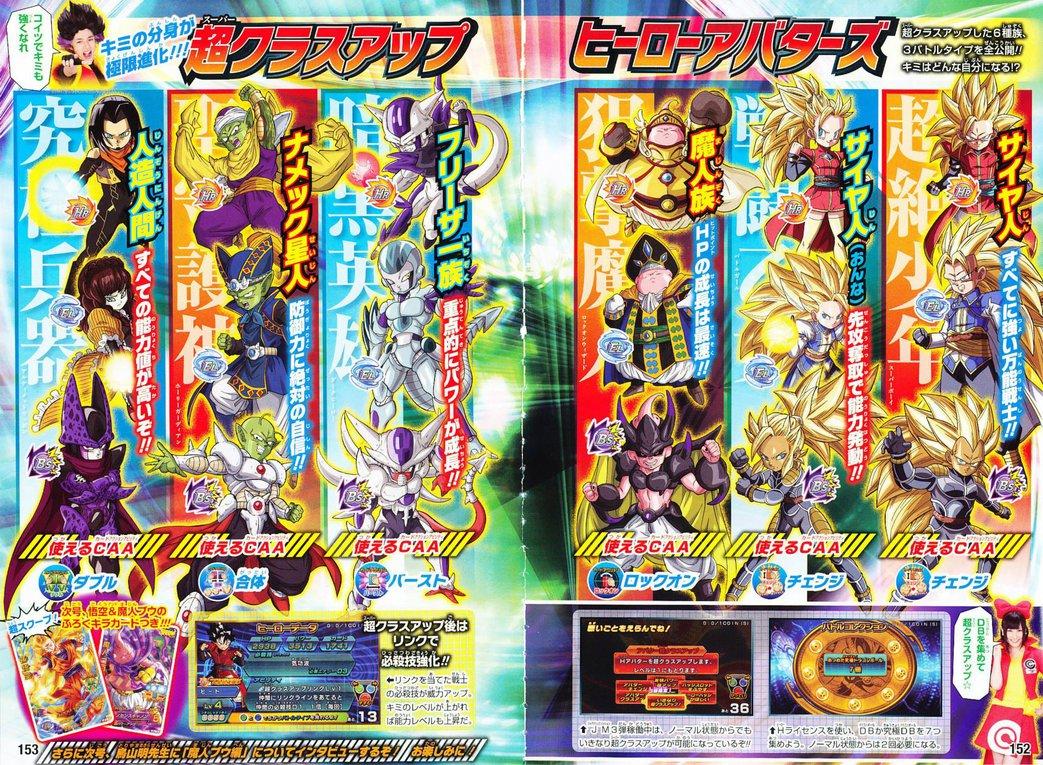 Personajes de Dragon Ball Heroes