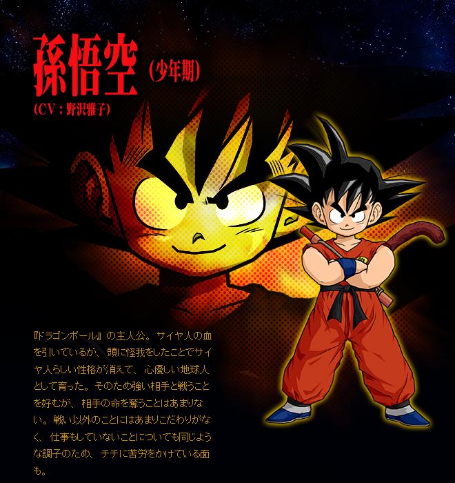 List of playable characters in the Budokai Tenkaichi series