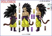 Basaku (Character Sheet)